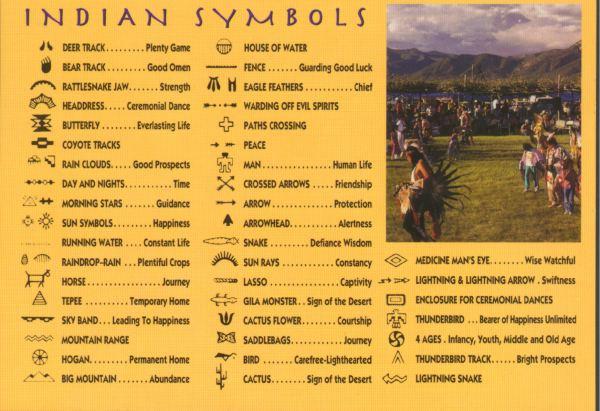 Indianer symbole bedeutung – Bildanalyse – Biorhythmuskalender